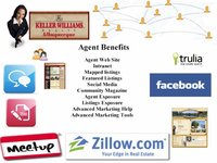 Real Estate Social Media Integration